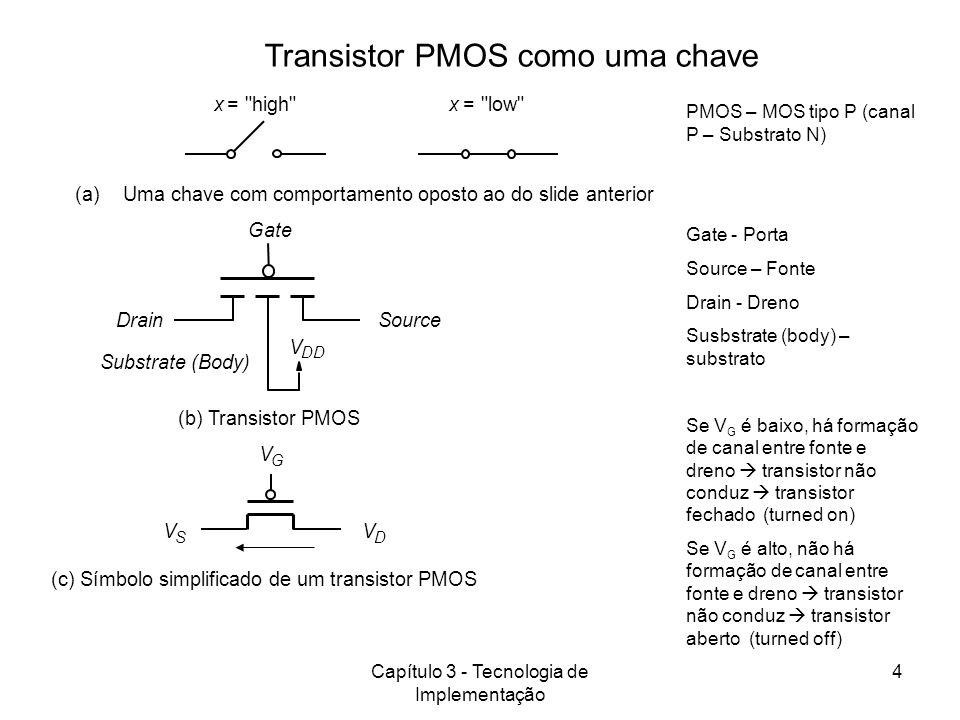 Transistor PMOS como uma chave