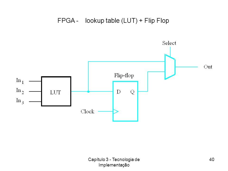 FPGA - lookup table (LUT) + Flip Flop