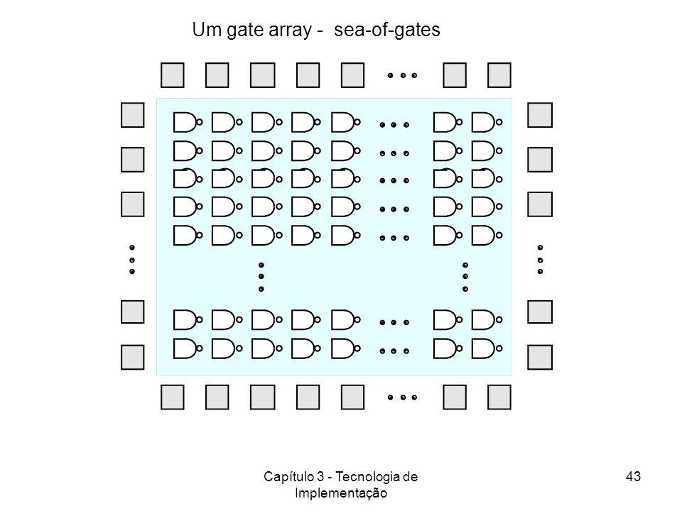 Um gate array - sea-of-gates