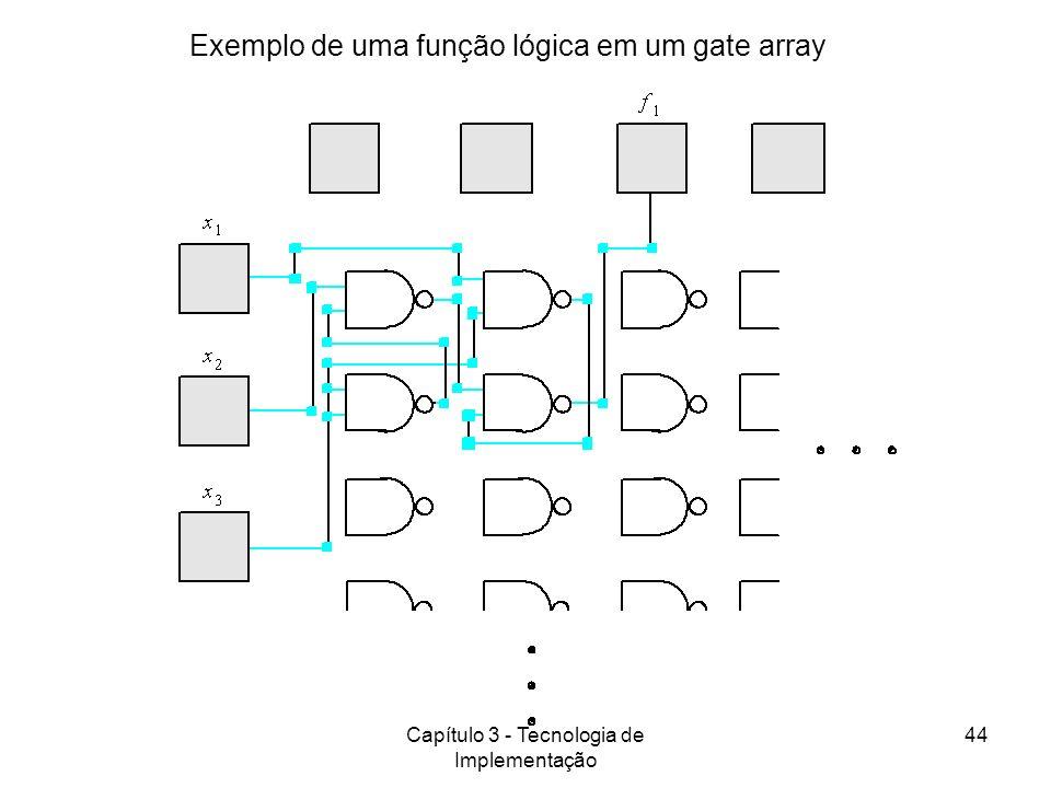 Exemplo de uma função lógica em um gate array