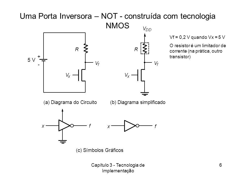 Uma Porta Inversora – NOT - construída com tecnologia NMOS