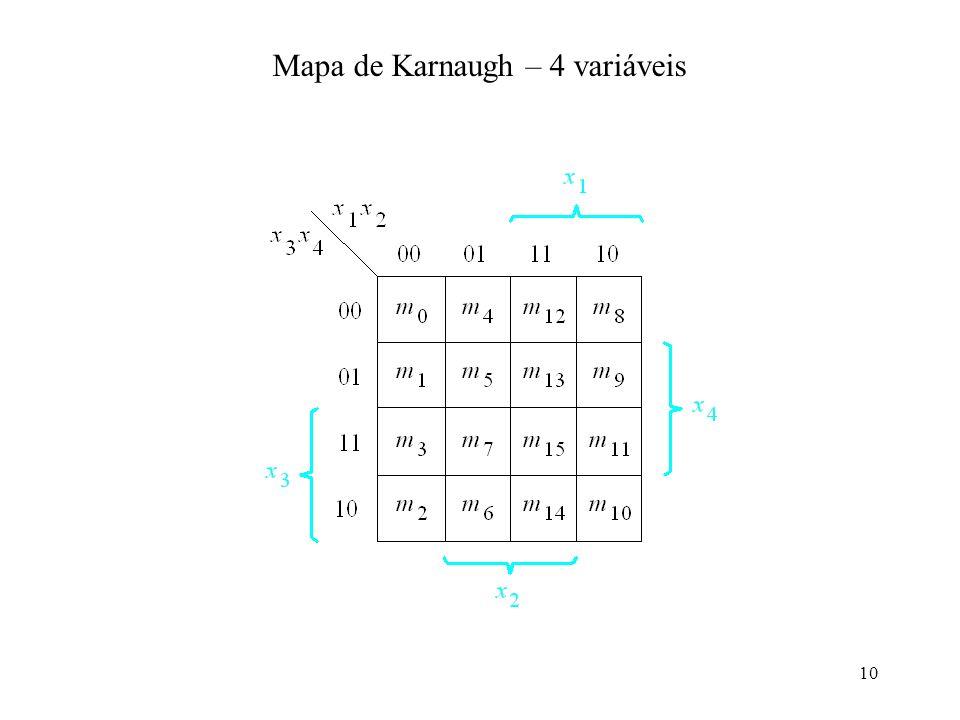 Mapa de Karnaugh – 4 variáveis