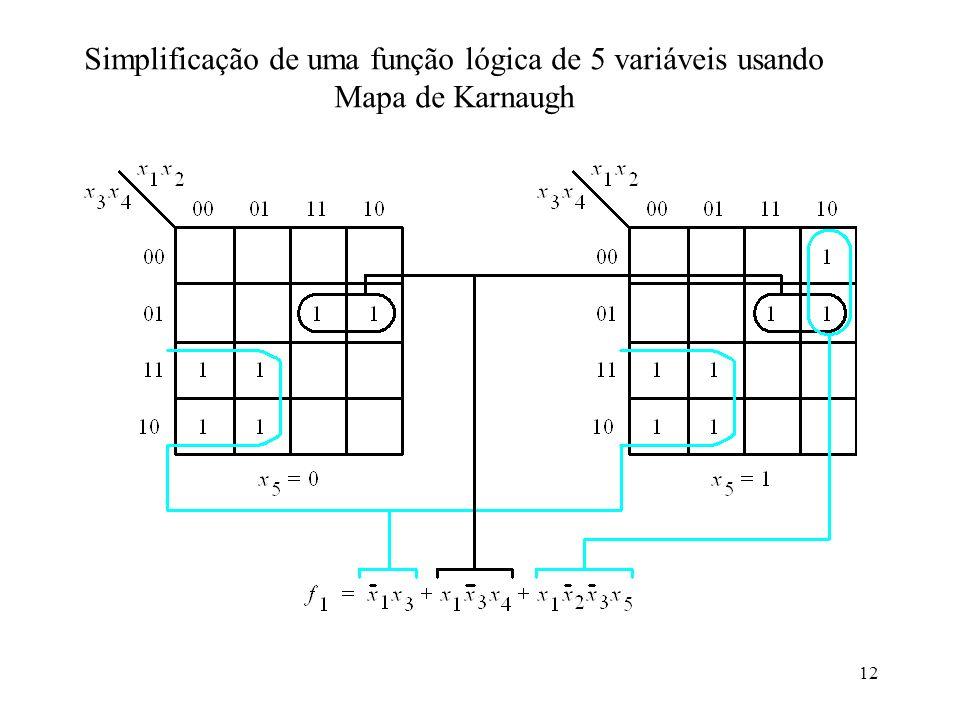 Simplificação de uma função lógica de 5 variáveis usando Mapa de Karnaugh