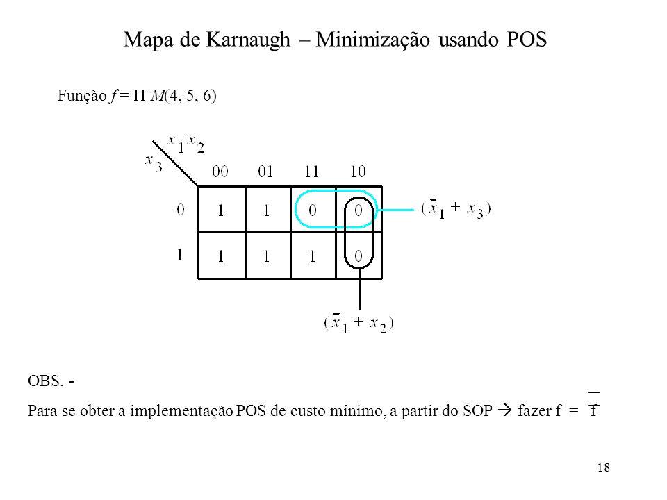 Mapa de Karnaugh – Minimização usando POS