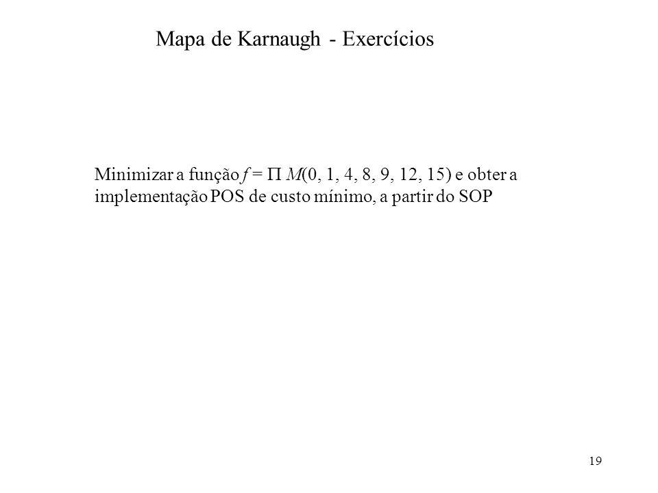Mapa de Karnaugh - Exercícios