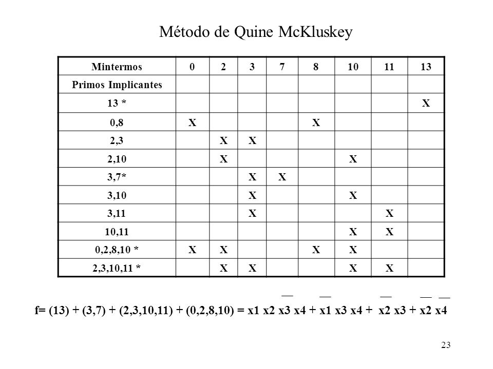 Método de Quine McKluskey