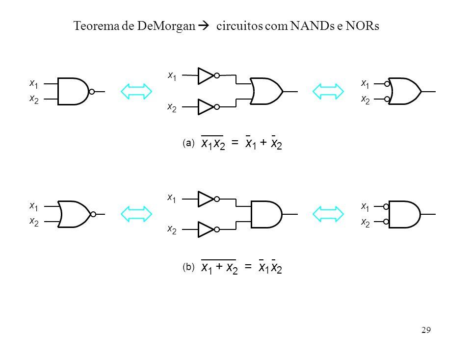 Teorema de DeMorgan  circuitos com NANDs e NORs