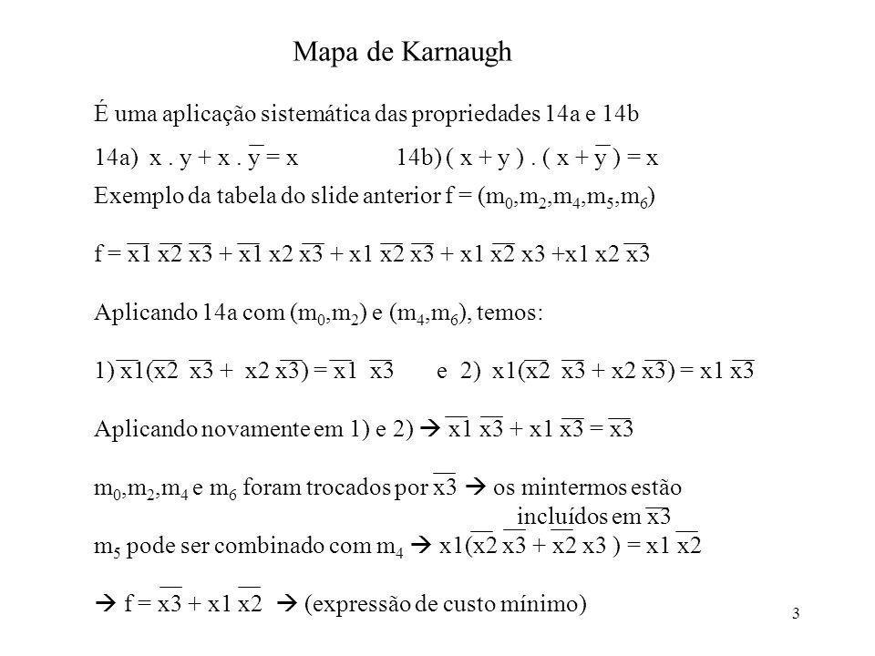 Mapa de Karnaugh É uma aplicação sistemática das propriedades 14a e 14b. 14a) x . y + x . y = x 14b) ( x + y ) . ( x + y ) = x.