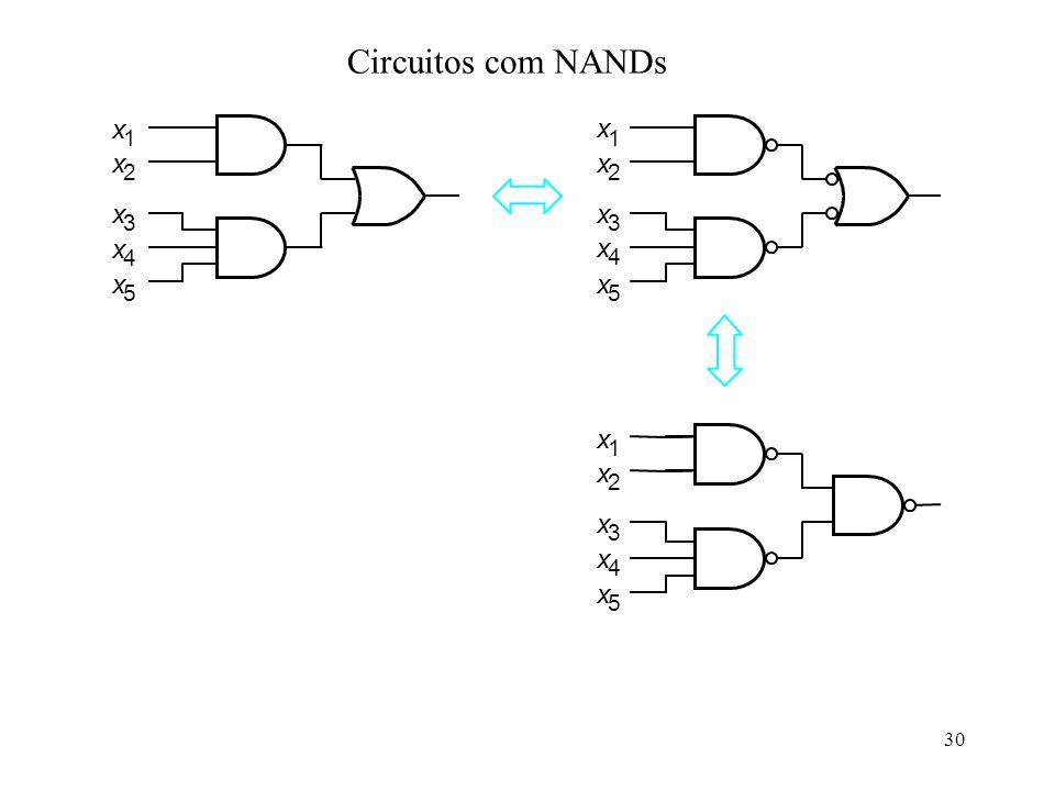 Circuitos com NANDs x x x x x x x x x x x x x x x 1 1 2 2 3 3 4 4 5 5