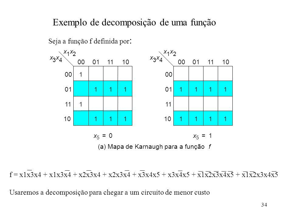 Exemplo de decomposição de uma função
