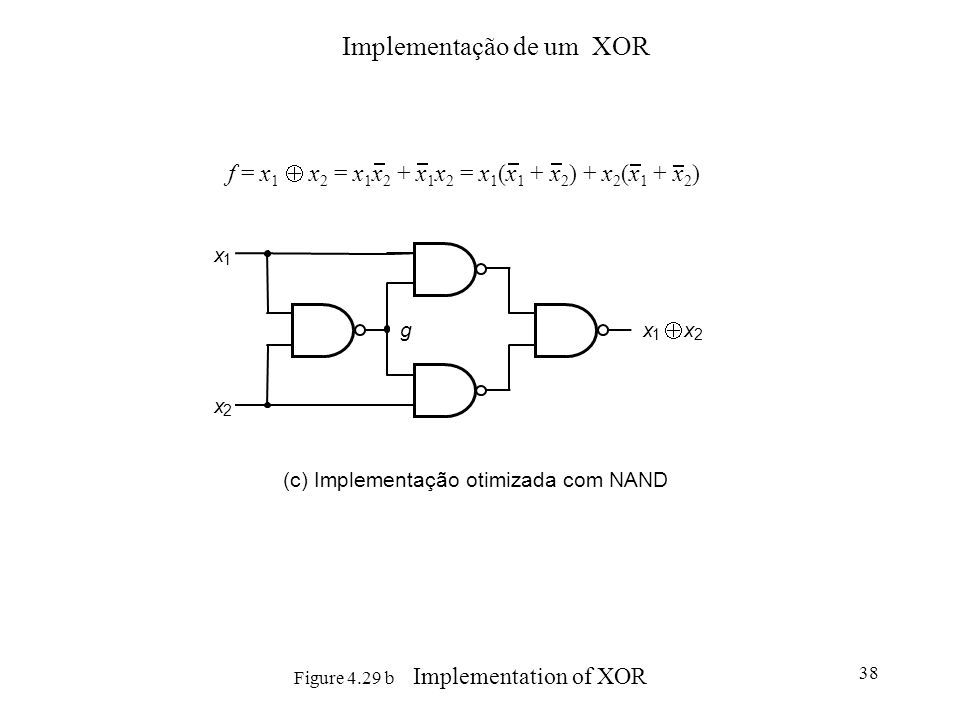 Implementação de um XOR
