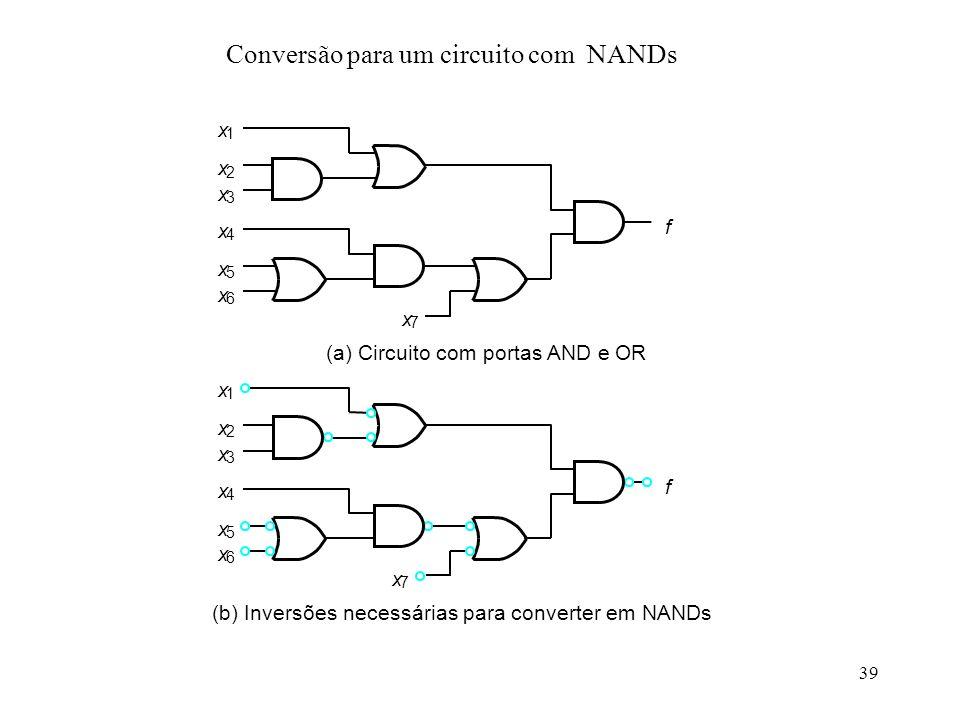 Conversão para um circuito com NANDs