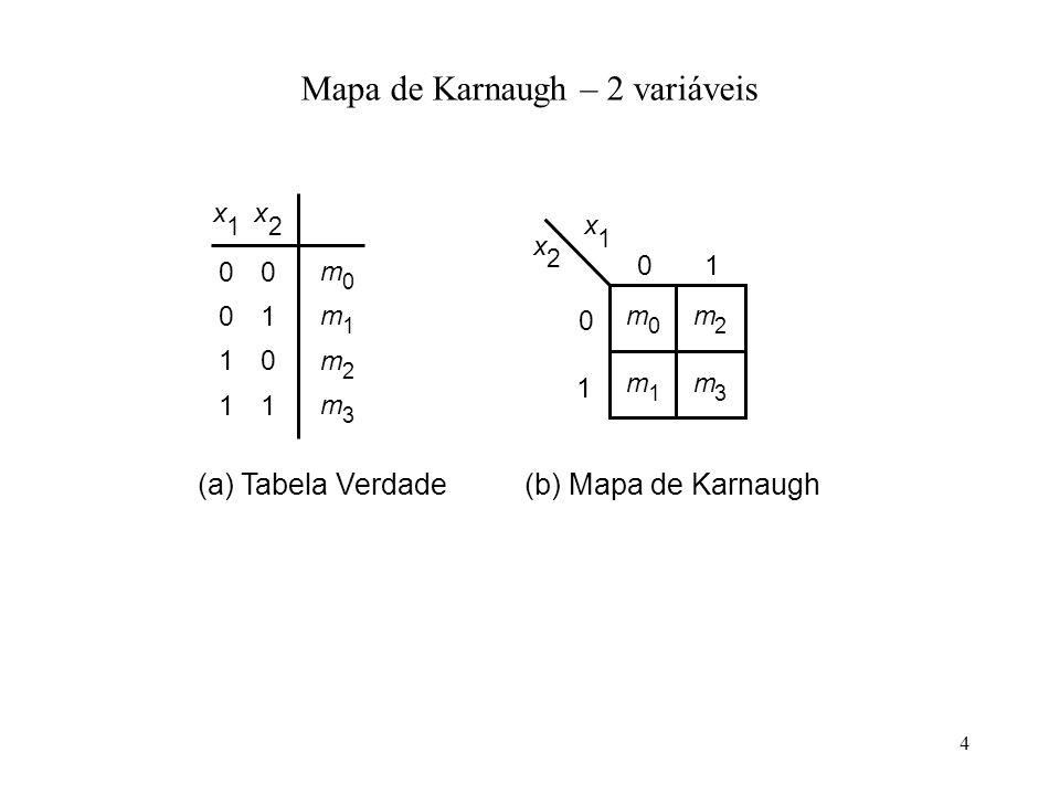 Mapa de Karnaugh – 2 variáveis