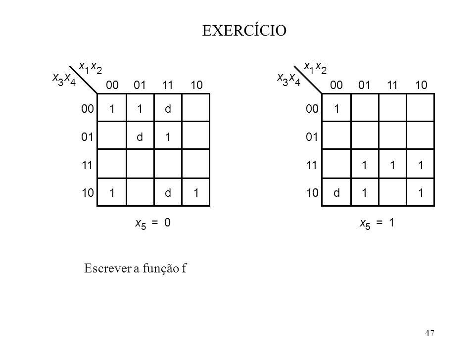 EXERCÍCIO Escrever a função f x x x x x x x x 00 01 11 10 00 01 11 10