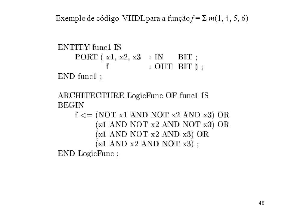 Exemplo de código VHDL para a função f =  m(1, 4, 5, 6)