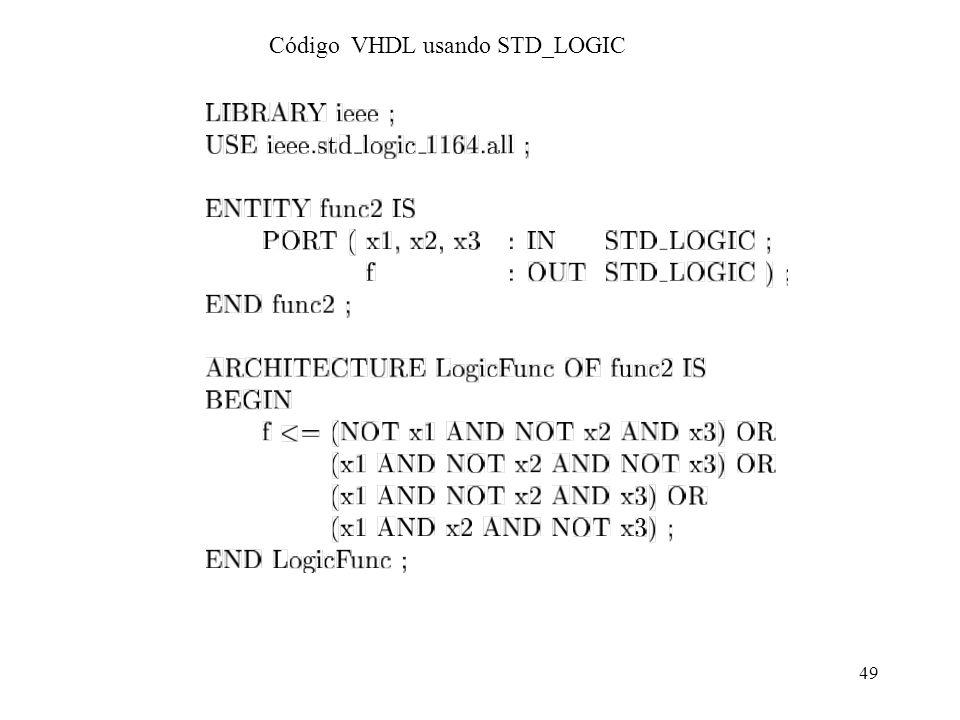 Código VHDL usando STD_LOGIC