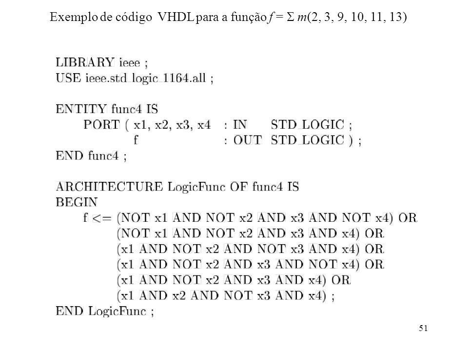 Exemplo de código VHDL para a função f =  m(2, 3, 9, 10, 11, 13)