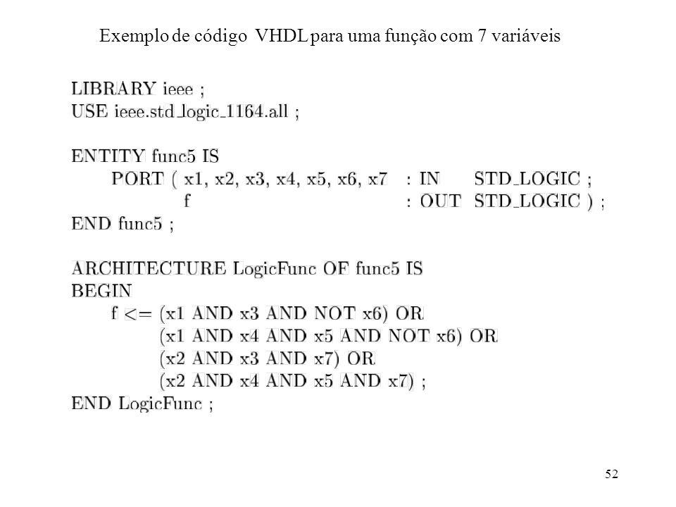 Exemplo de código VHDL para uma função com 7 variáveis
