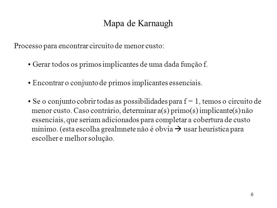 Mapa de Karnaugh Processo para encontrar circuito de menor custo: