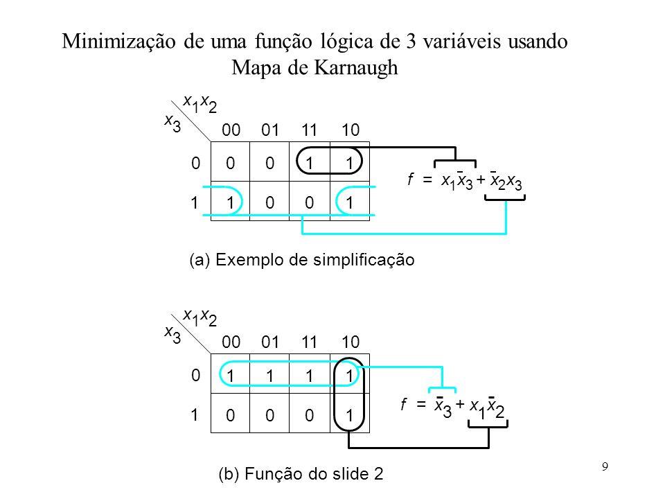 Minimização de uma função lógica de 3 variáveis usando Mapa de Karnaugh