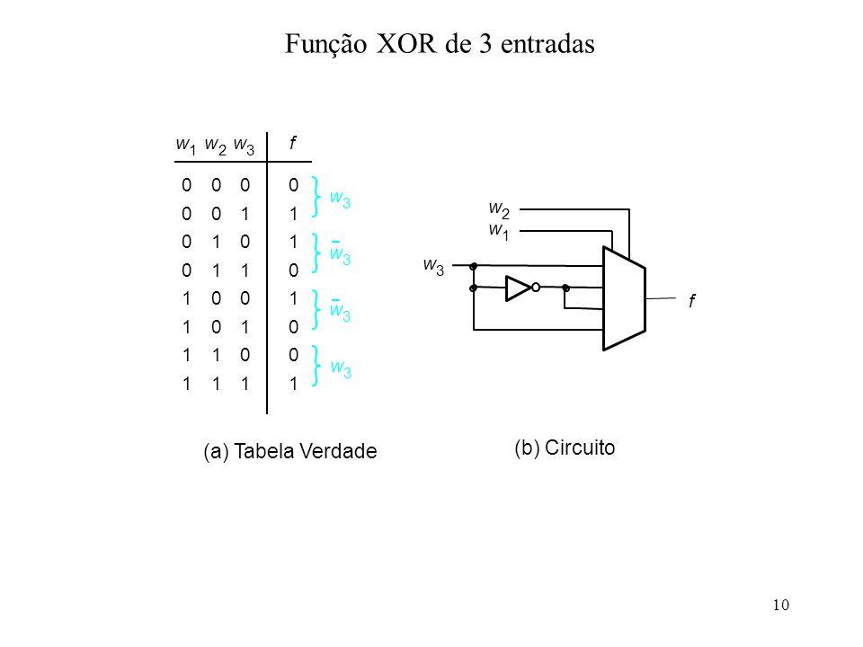 Função XOR de 3 entradas (b) Circuito (a) Tabela Verdade w w w f w w 1