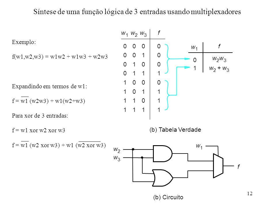 Síntese de uma função lógica de 3 entradas usando multiplexadores