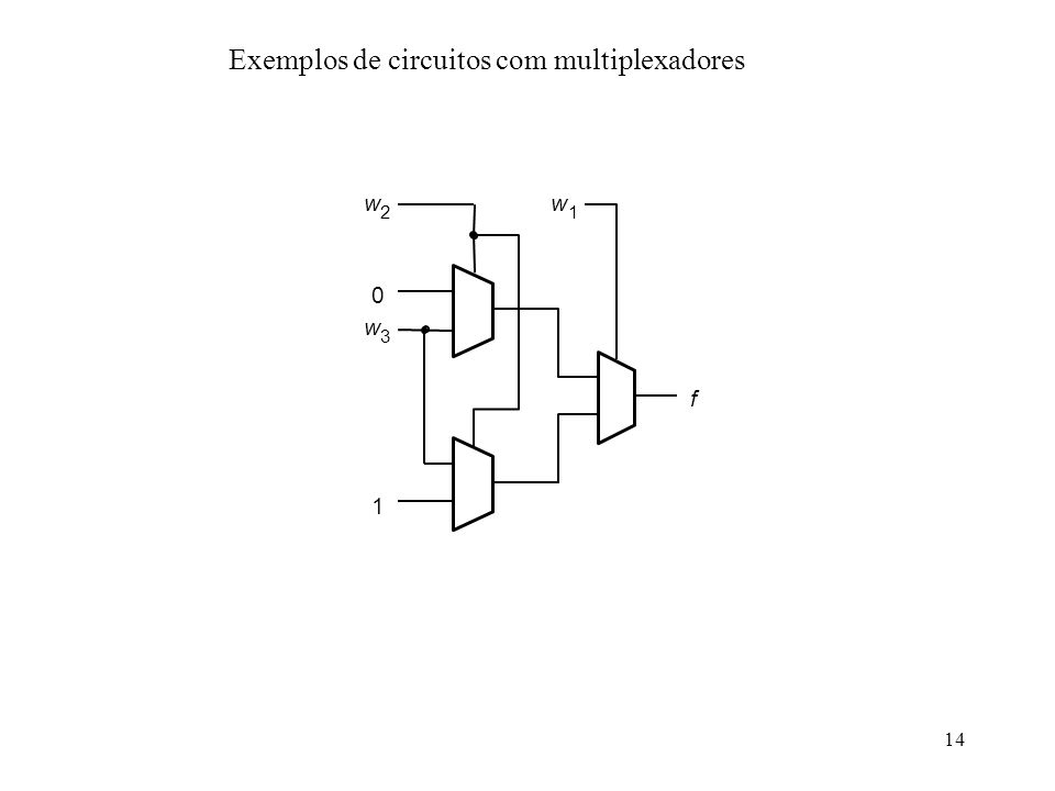 Exemplos de circuitos com multiplexadores