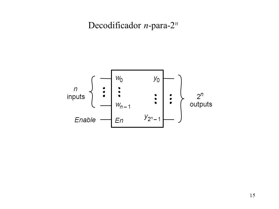 Decodificador n-para-2n
