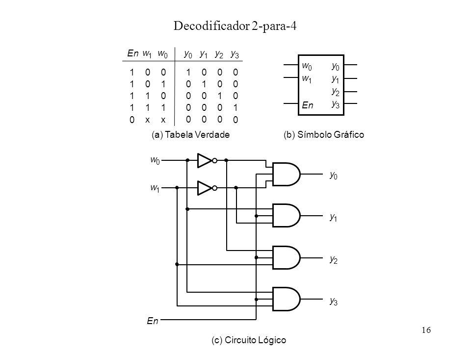 Decodificador 2-para-4 1 y w (c) Circuito Lógico x En