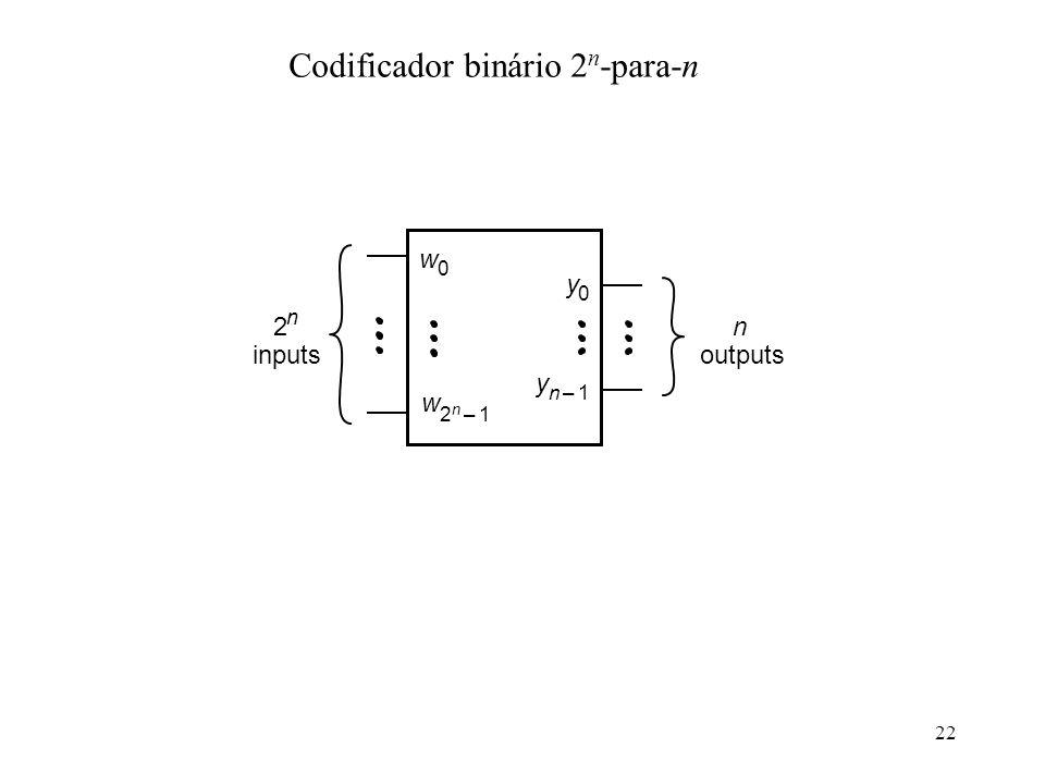 Codificador binário 2n-para-n
