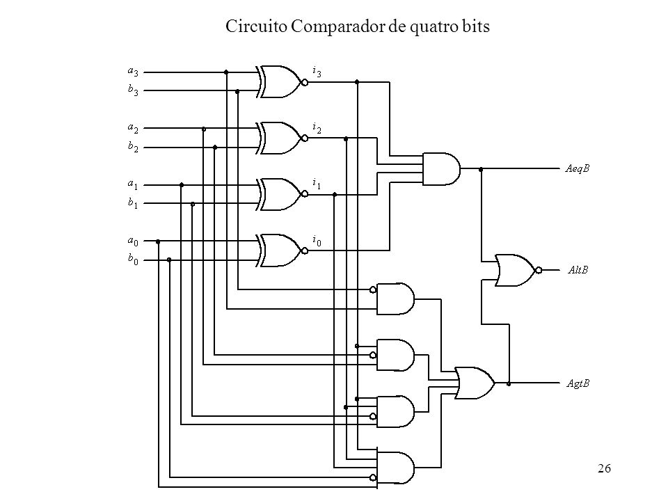 Circuito Comparador de quatro bits