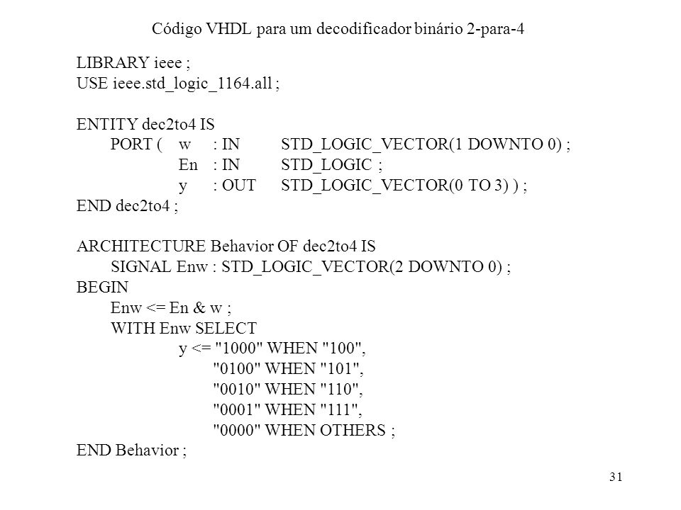 Código VHDL para um decodificador binário 2-para-4