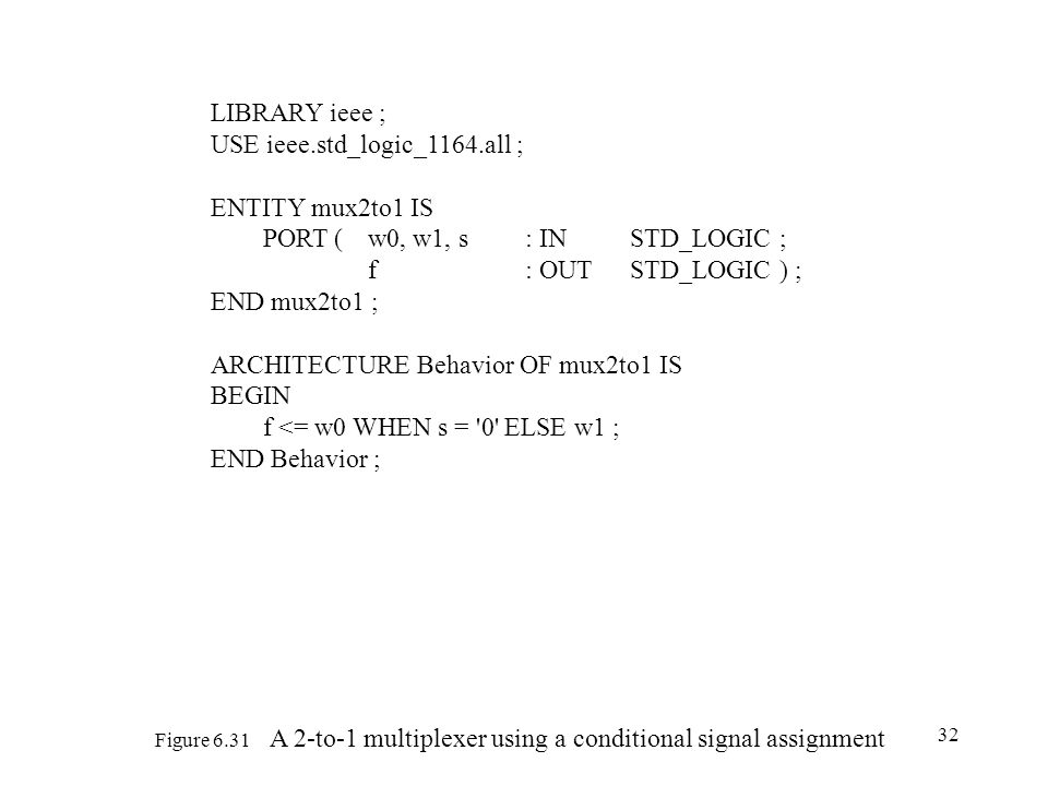 Figure 6.31 A 2-to-1 multiplexer using a conditional signal assignment