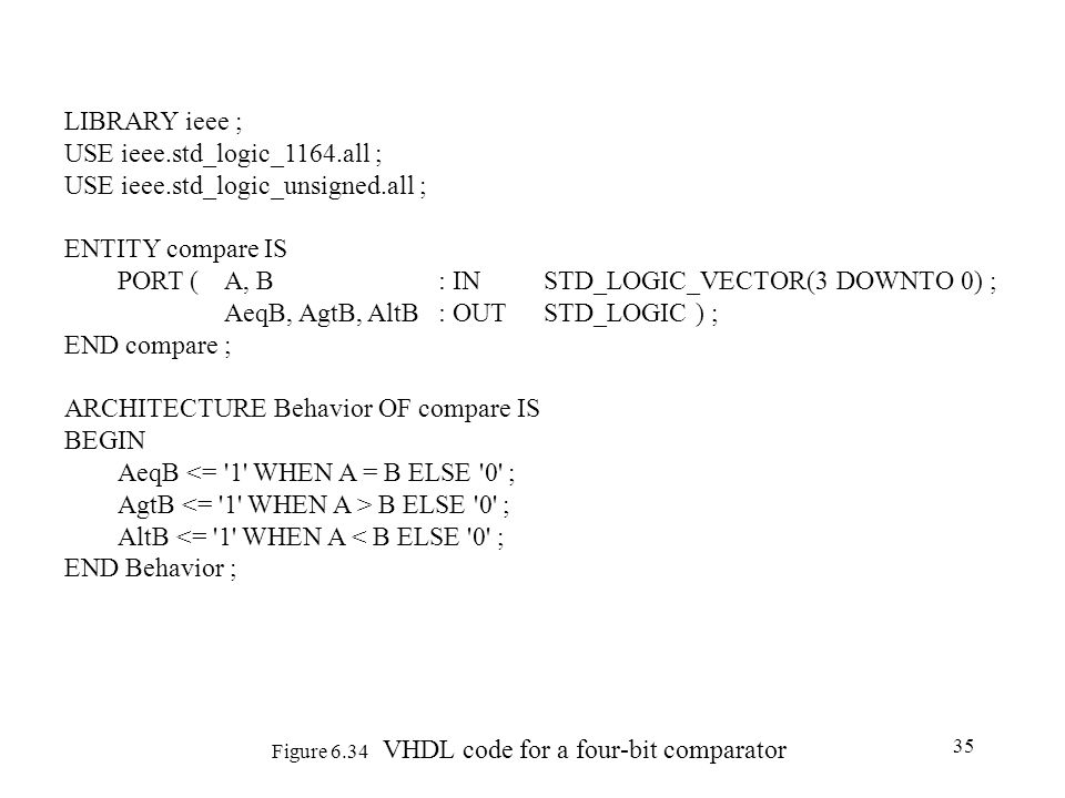 Figure 6.34 VHDL code for a four-bit comparator