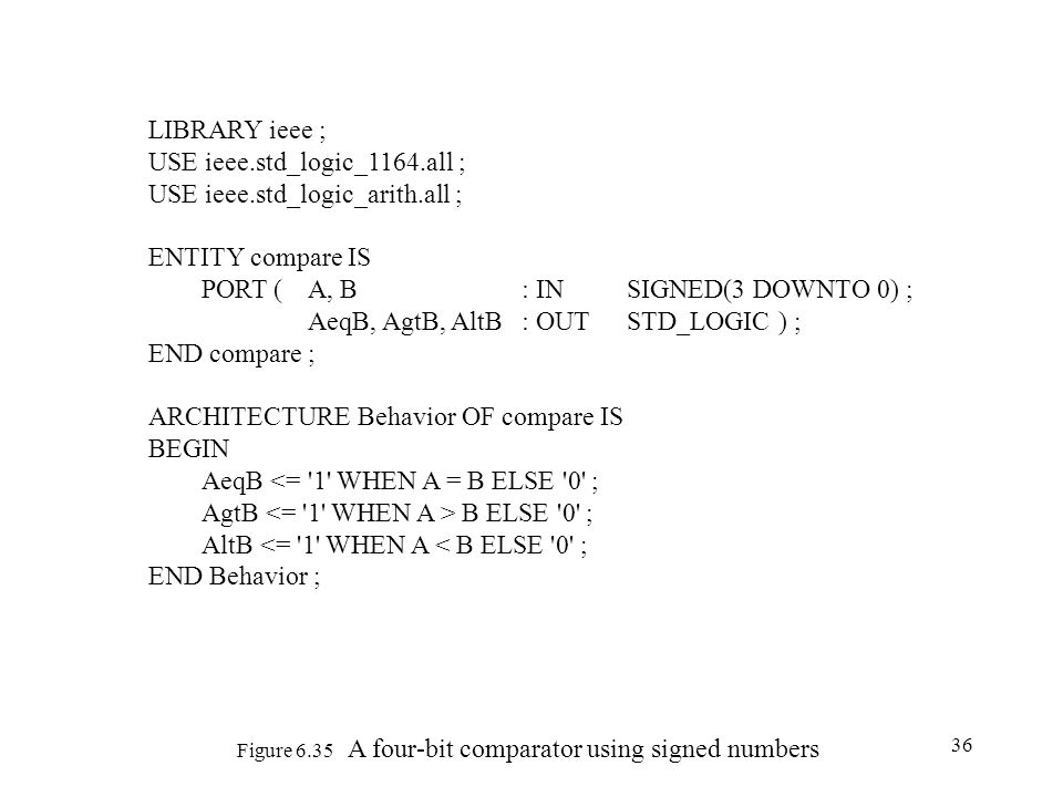 Figure 6.35 A four-bit comparator using signed numbers