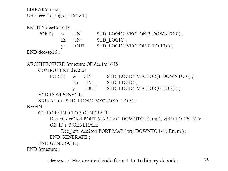 Figure 6.37 Hierarchical code for a 4-to-16 binary decoder