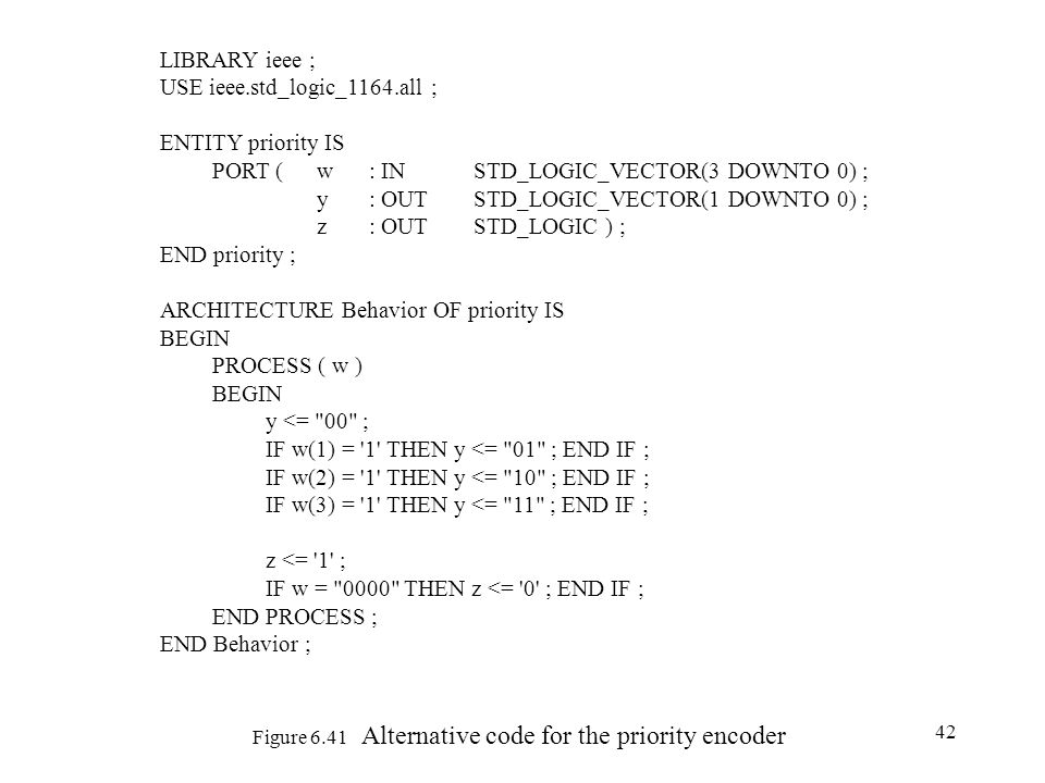 Figure 6.41 Alternative code for the priority encoder