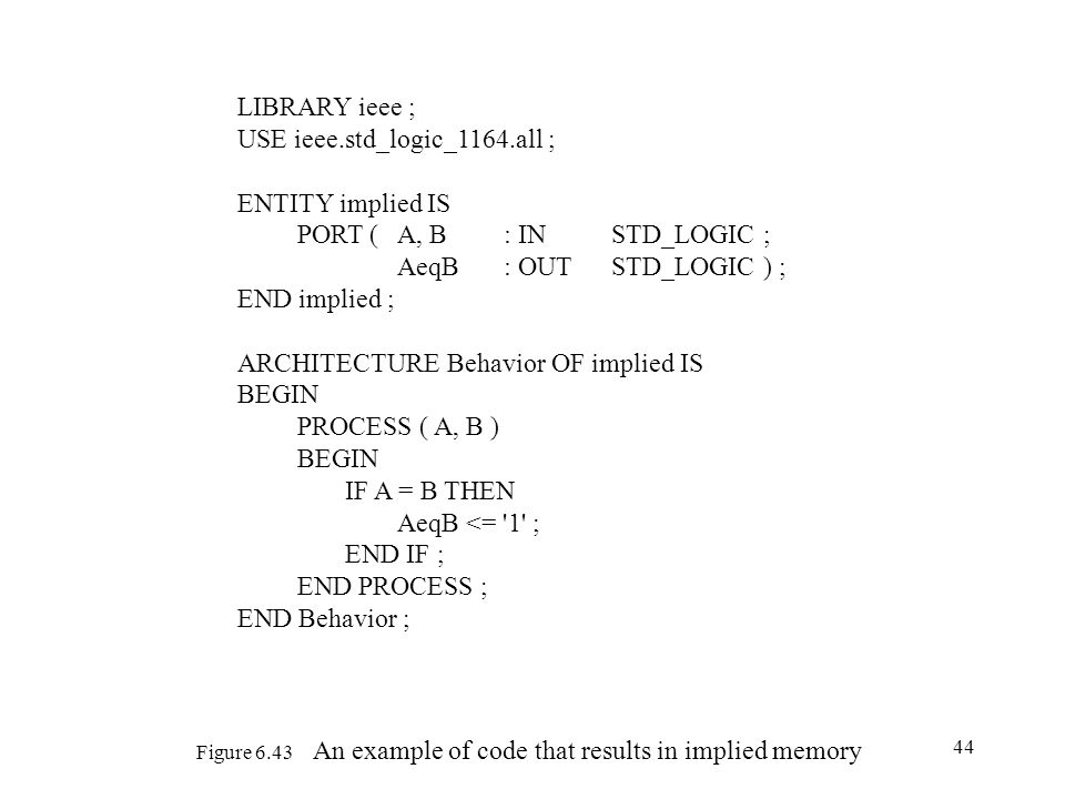 Figure 6.43 An example of code that results in implied memory