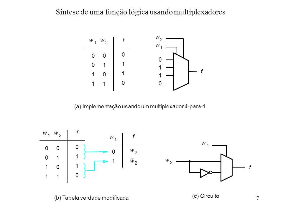 Síntese de uma função lógica usando multiplexadores