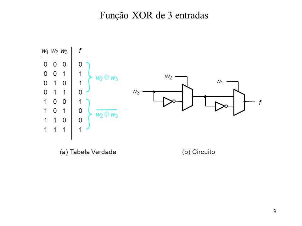 Função XOR de 3 entradas (a) Tabela Verdade 1 w 2 3 f Å (b) Circuito