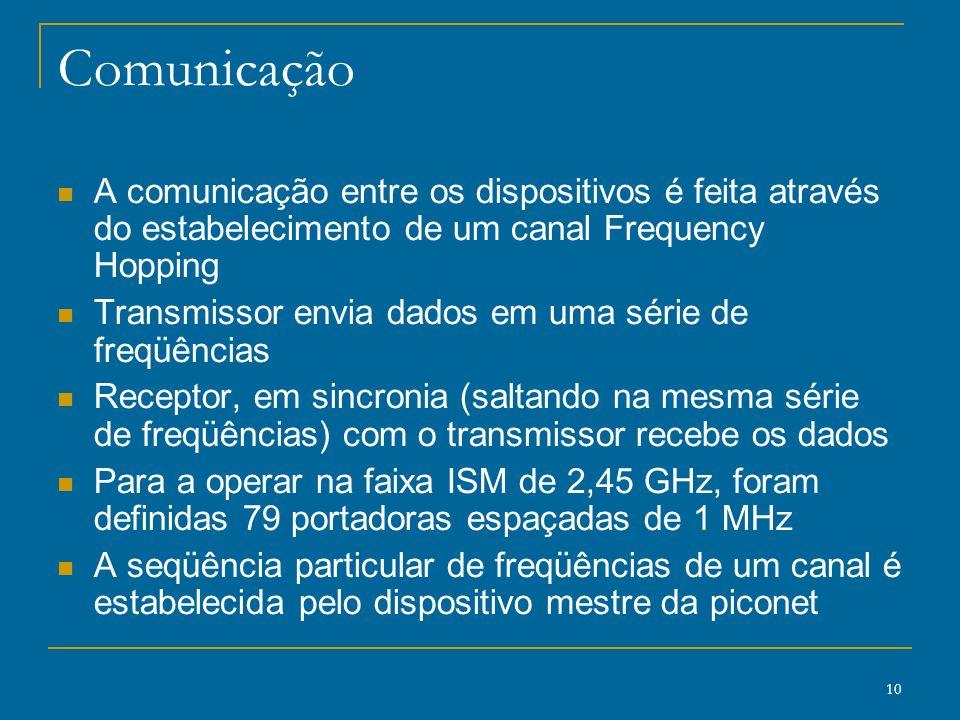 Comunicação A comunicação entre os dispositivos é feita através do estabelecimento de um canal Frequency Hopping.