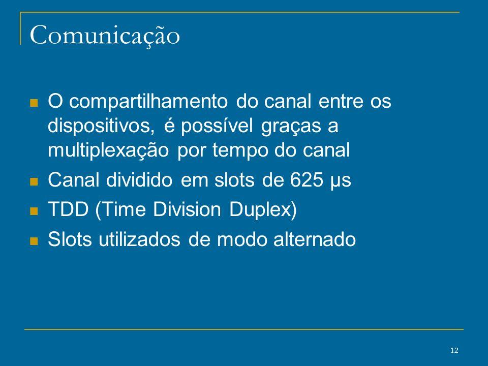 Comunicação O compartilhamento do canal entre os dispositivos, é possível graças a multiplexação por tempo do canal.
