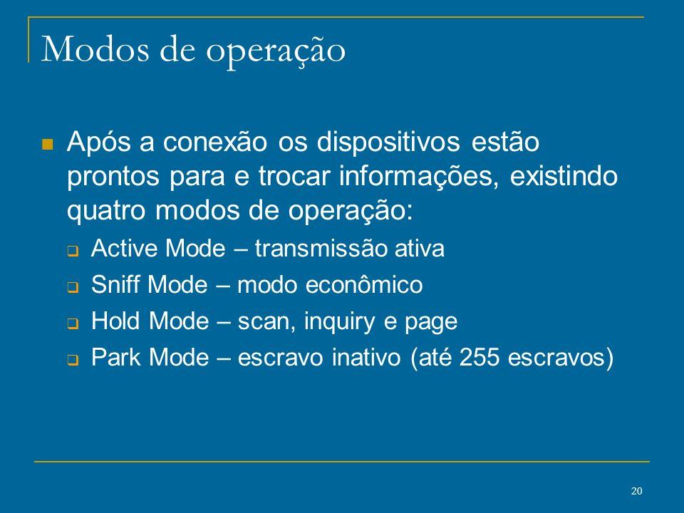 Modos de operação Após a conexão os dispositivos estão prontos para e trocar informações, existindo quatro modos de operação: