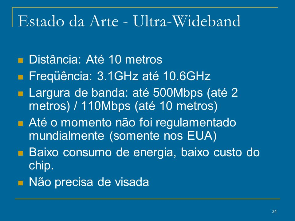 Estado da Arte - Ultra-Wideband
