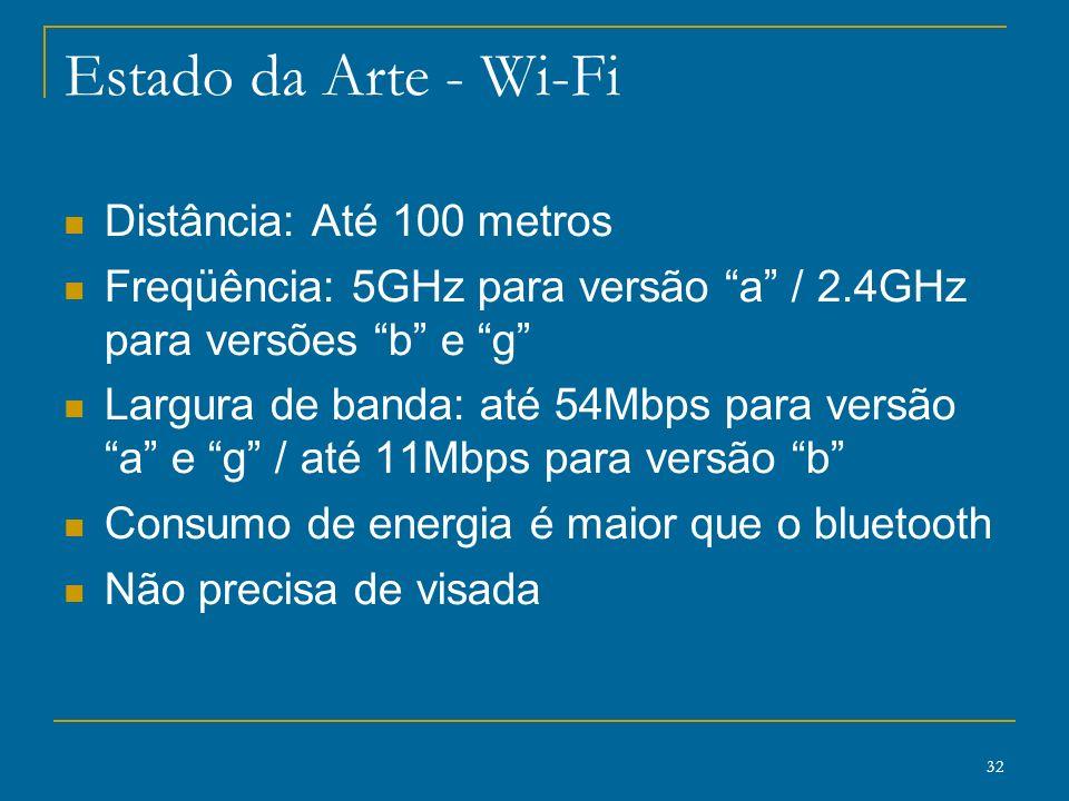 Estado da Arte - Wi-Fi Distância: Até 100 metros