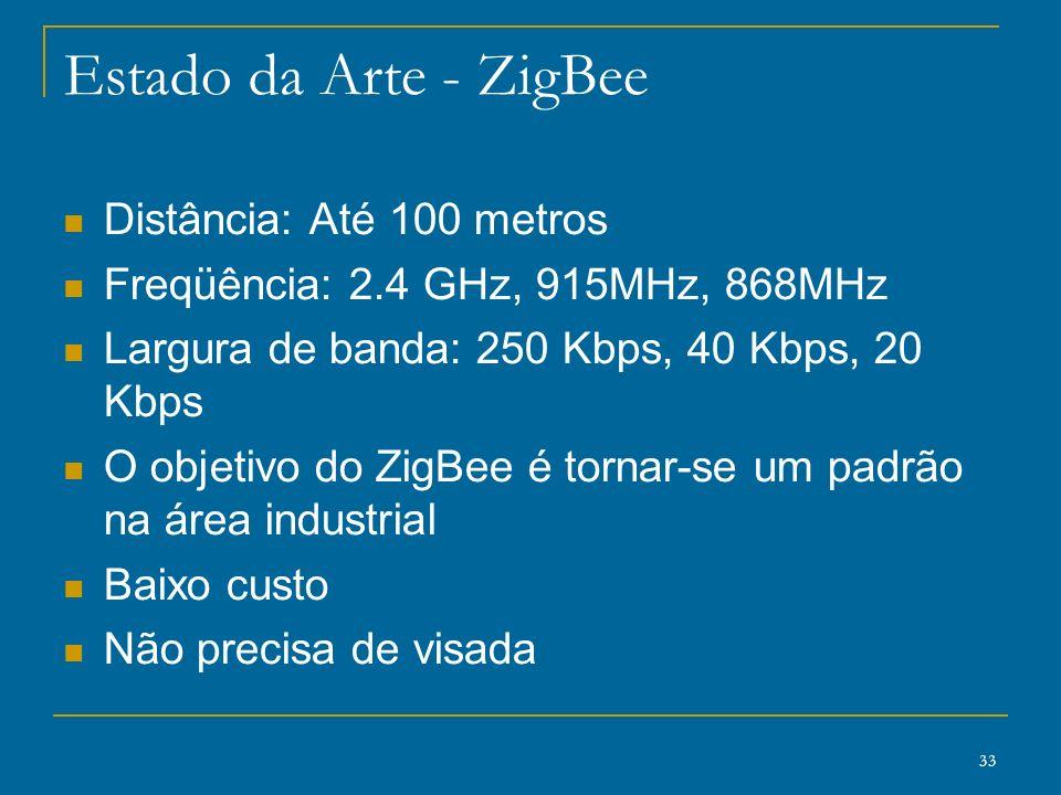 Estado da Arte - ZigBee Distância: Até 100 metros