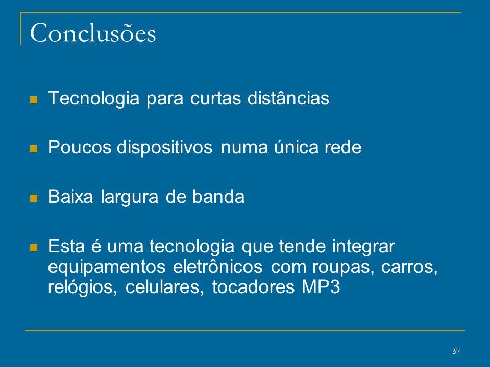 Conclusões Tecnologia para curtas distâncias
