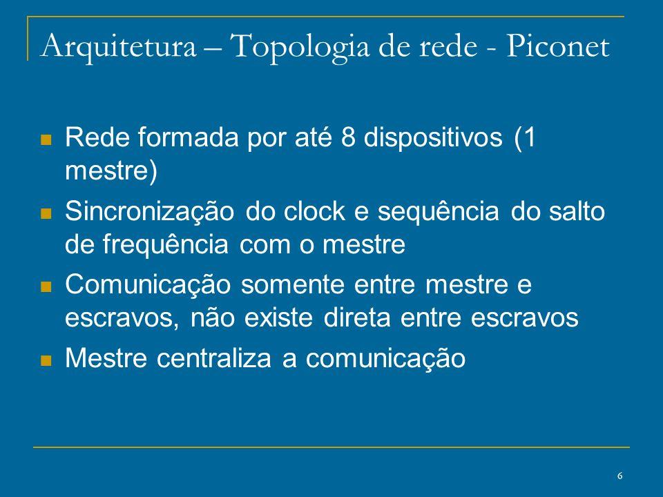 Arquitetura – Topologia de rede - Piconet