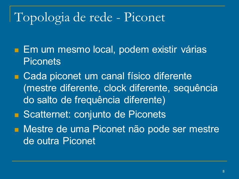Topologia de rede - Piconet