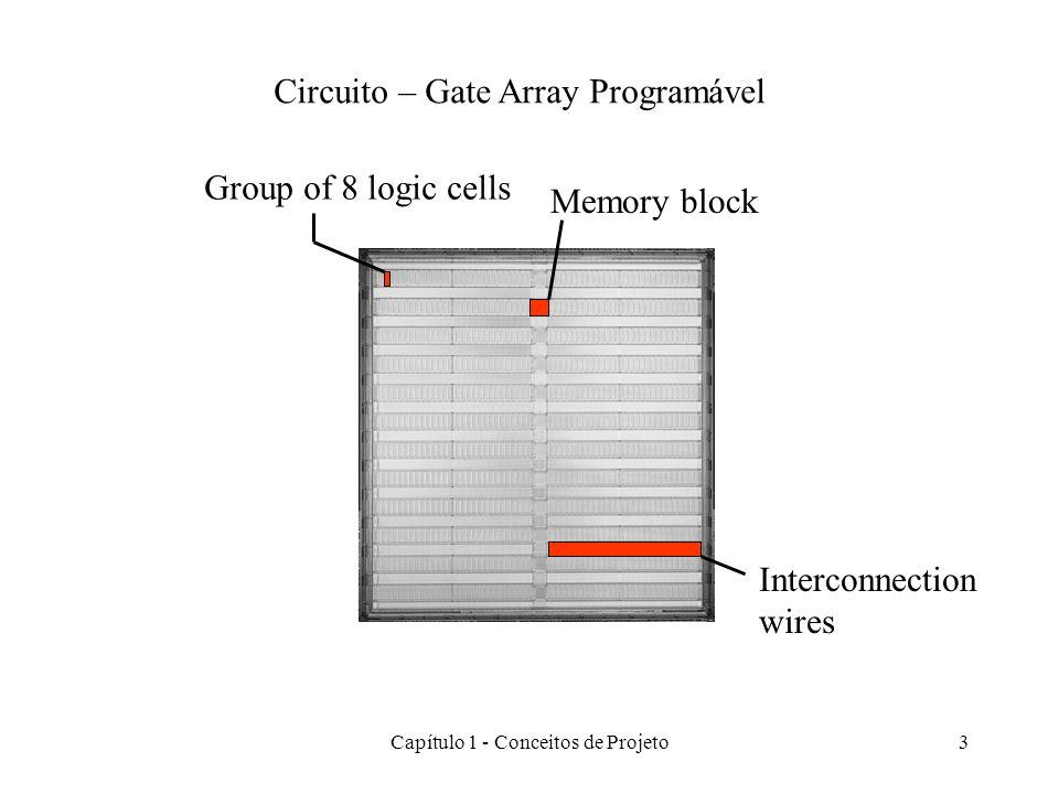 Circuito – Gate Array Programável